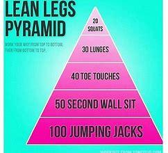 Lean Legs Pyramid